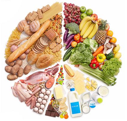 foodcirc
